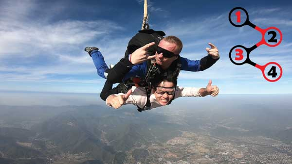 Tandem Skydive in Croatia guide